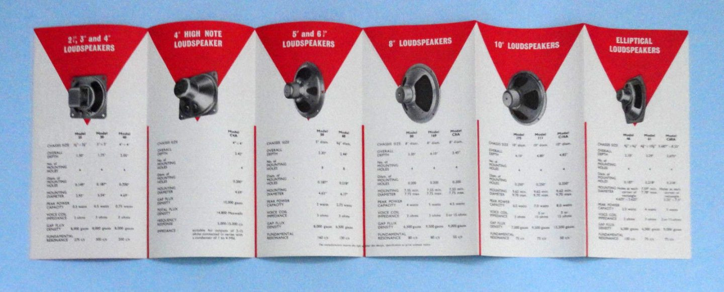 Celestion Speakers brochure 1962
